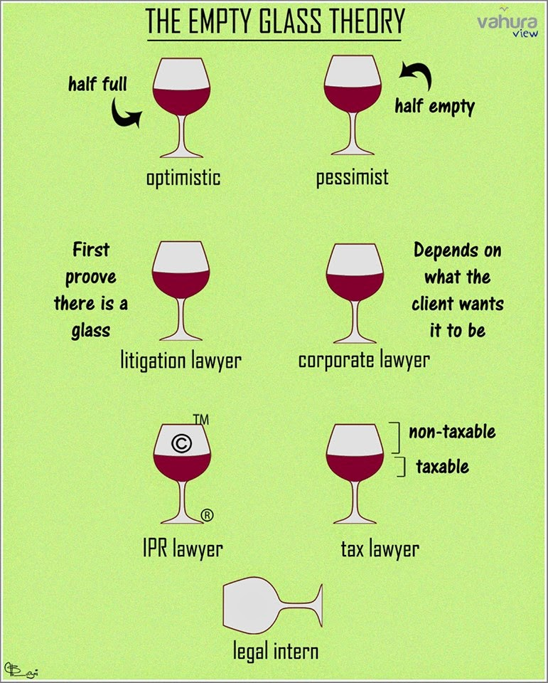 The empty glass theory